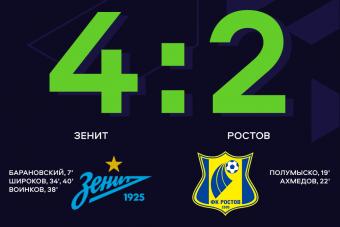 «Зенит» обыграл «Ростов» в 10-м туре ЮФЛ-2