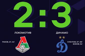 «Динамо» одержало волевую победу 11-м туре ЮФЛ-2