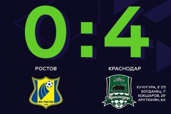 «Краснодар» разгромил «Ростов»