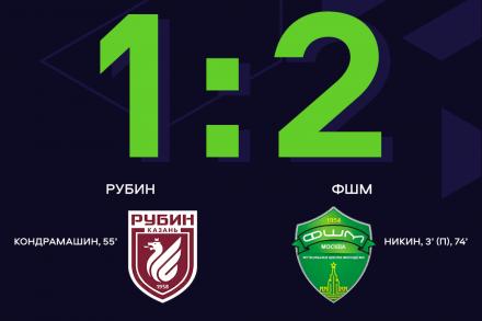 ФШМ на выезде обыгрывает «Рубин»