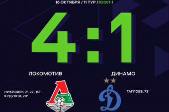Хет-трик Кирилла Никишина помог «Локомотиву» одержать уверенную победу в московском дерби
