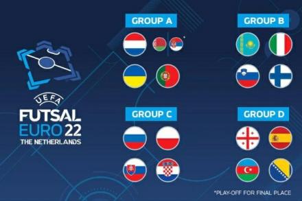 Состоялась жеребьёвка финальной части Евро-2022.