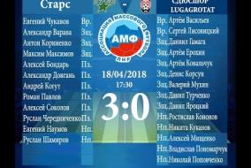 Старс 3-0 СДЮСШОР (Полное видео матча)