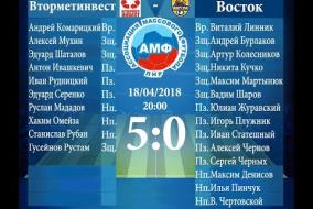 Вторметинвест - Восток видео матча