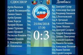 СДЮСШОР - Донбасс запись матча