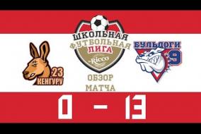 Школьная Футбольная Лига 2019. Кенгуру (23) vs Бульдоги (9). 0:13