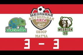 Школьная Футбольная Лига 2019. Обзор матча Хамелеоны (124) vs Медведи (98). 3:3