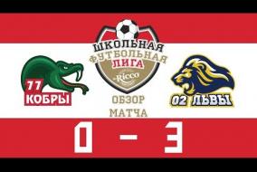 Школьная Футбольная Лига 2019. Кобры (77) vs Львы (2). 0:3