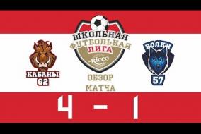 Школьная Футбольная Лига 2019. Обзор матча Кабаны (62) vs Волки (57). 4-1