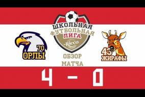 Школьная Футбольная Лига 2019. Обзор матча Орлы (70) vs Жирафы (43)