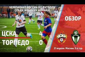 Обзор матча 2-го тура ЦСКА -
