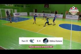 Школьная Футбольная Лига 2019. Обзор матча: Рыси 50 - Ирбисы Калкана