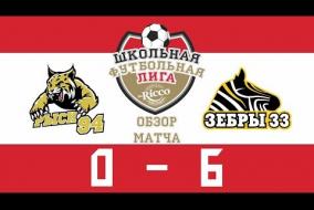 Школьная Футбольная Лига 2019. Обзор матча Рыси (94) vs Зебры (33). 0-6