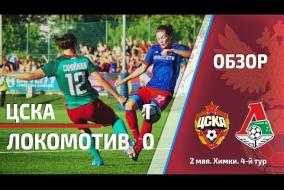 Обзор матча 4-го тура ЦСКА -