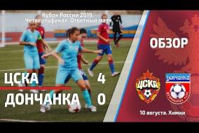Обзор ответного матча 1/4 финала Кубка России ЦСКА -