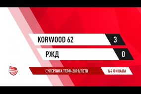 10.08.2019.Korwood 62-РЖД-3:0