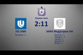 Первая лига 2019/20. FIS UNN - МФК