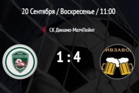 Лучшие моменты матча Локомотив - Пивзавод