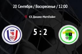 Лучшие моменты матча Гефест - Сириус