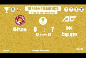 28 РКЛФ | Золотой кубок | КБ Рязань-МФК Азард групп | 0:7