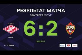 «Спартак» - ЦСКА. Обзор матча | 3 тур | ЮФЛ-2 2020/21