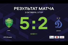 ФШМ – «Динамо». Обзор матча | 3 тур | ЮФЛ-1 2020/21