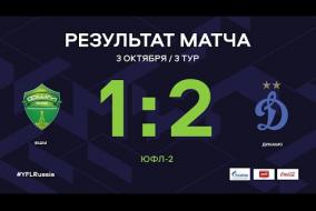 ФШМ – «Динамо». Обзор матча   3 тур   ЮФЛ-2 2020/21