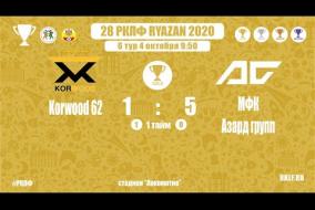 28 РКЛФ | Золотой кубок | Korwood 62-МФК Азард групп | 1:5