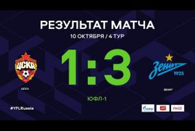 ЦСКА - «Зенит». Обзор матча | 4 тур | ЮФЛ-1 2020/21
