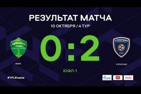 ФШМ - «Строгино». Обзор матча | 4 тур | ЮФЛ-1 2020/21