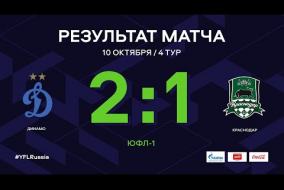 «Динамо» - «Краснодар» Обзор матча | 4 тур | ЮФЛ-1 2020/21