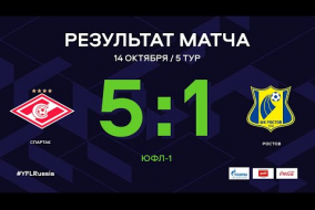 «Спартак» - «Ростов». Обзор матча | 5 тур | ЮФЛ-1 2020/21