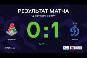 «Локомотив» - «Динамо». Обзор матча | 5 тур | ЮФЛ-1 2020/21