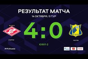 «Спартак» - «Ростов». Обзор матча | 5 тур | ЮФЛ-2 2020/21