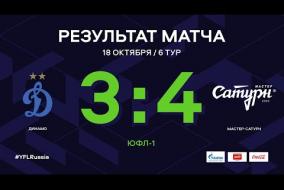 «Динамо» - «Мастер-Сатурн». Обзор матча   6 тур   ЮФЛ-1 2020/21
