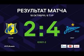 «Ростов» - «Зенит». Обзор матча | 6 тур | ЮФЛ-2 2020/21