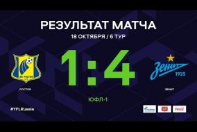«Ростов» - «Зенит». Обзор матча | 6 тур | ЮФЛ-1 2020/21
