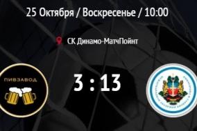 Пивзавод - МАБИУ. Обзор матча.