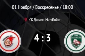 Любители+ - Локомотив. Обзор матча.