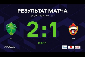 ФШМ - ЦСКА. Обзор матча | 8 тур | ЮФЛ-1 2020/21