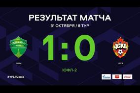 ФШМ - ЦСКА. Обзор матча | 8 тур | ЮФЛ-2 2020/21