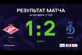 «Спартак» - «Динамо». Обзор матча   7 тур   ЮФЛ-1 2020/21