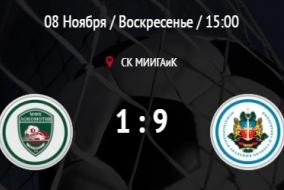 Локомотив - МАБИУ. Обзор матча.