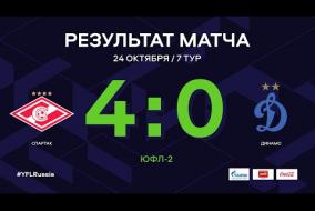 «Спартак» - «Динамо». Обзор матча | 7 тур | ЮФЛ-2 2020/21