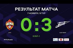 ЦСКА – СШОР-Зенит. Обзор матча | 9 тур | ЮФЛ-1 2020/21