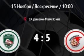 Локомотив - Любители+. Обзор матча.
