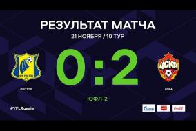 «Ростов» - ЦСКА. Обзор матча | 10 тур | ЮФЛ-2 2020/21