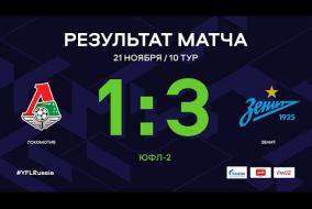 «Локомотив» - «Зенит». Обзор матча| 10 тур | ЮФЛ-2 2020/21