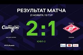 «Мастер-Сатурн» - «Спартак». Обзор матча| 10 тур | ЮФЛ-2 2020/21