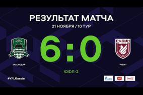 «Краснодар» - «Рубин». Обзор матча | 10 тур | ЮФЛ-2 2020/21